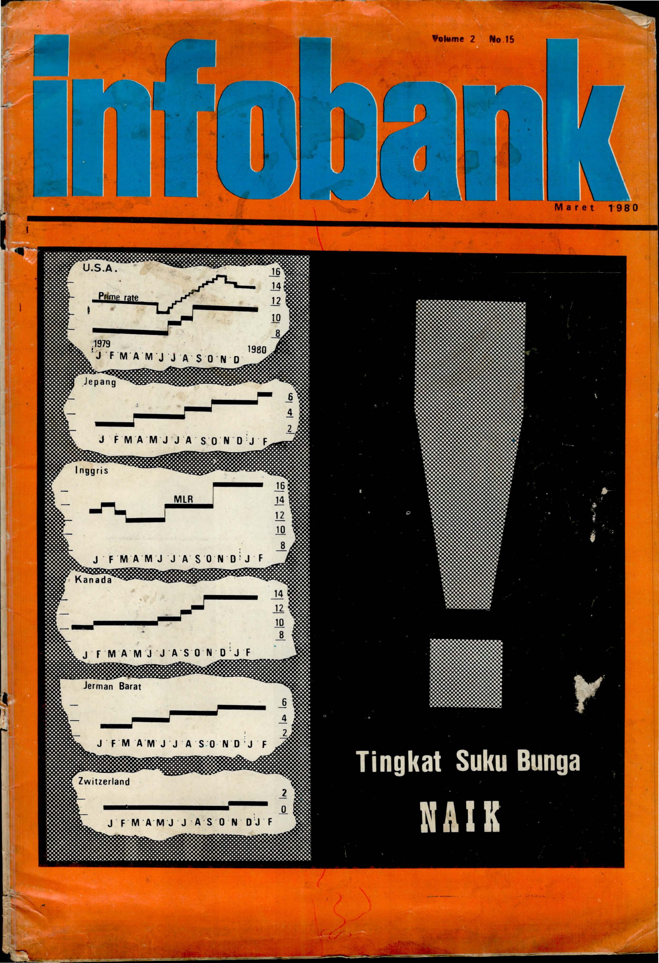 Infobank Edisi Maret 1980