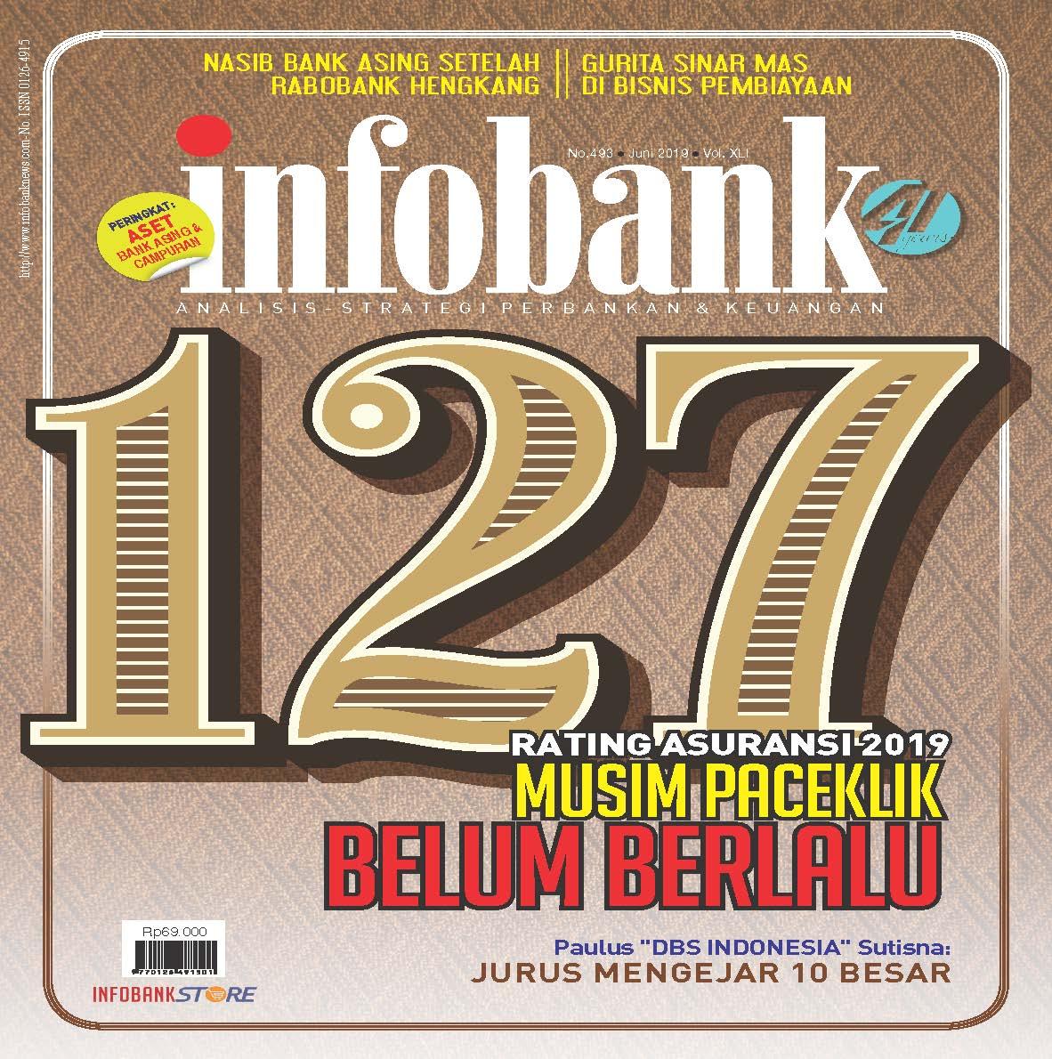 Infobank Edisi Juni 2019